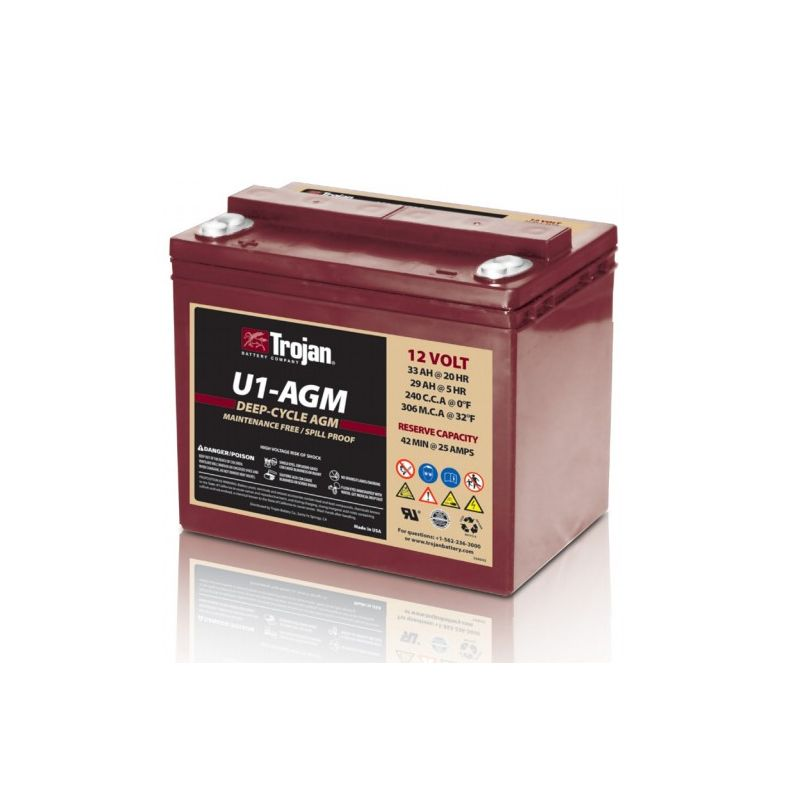 Batterie de Troie U1-AGA